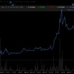 【仮想通貨リップル】 東京JPY発行所の入金処理スピードが爆速