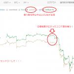 SAGUI(サグイ)で仮想通貨アビトラとFXトレードを始めた結果